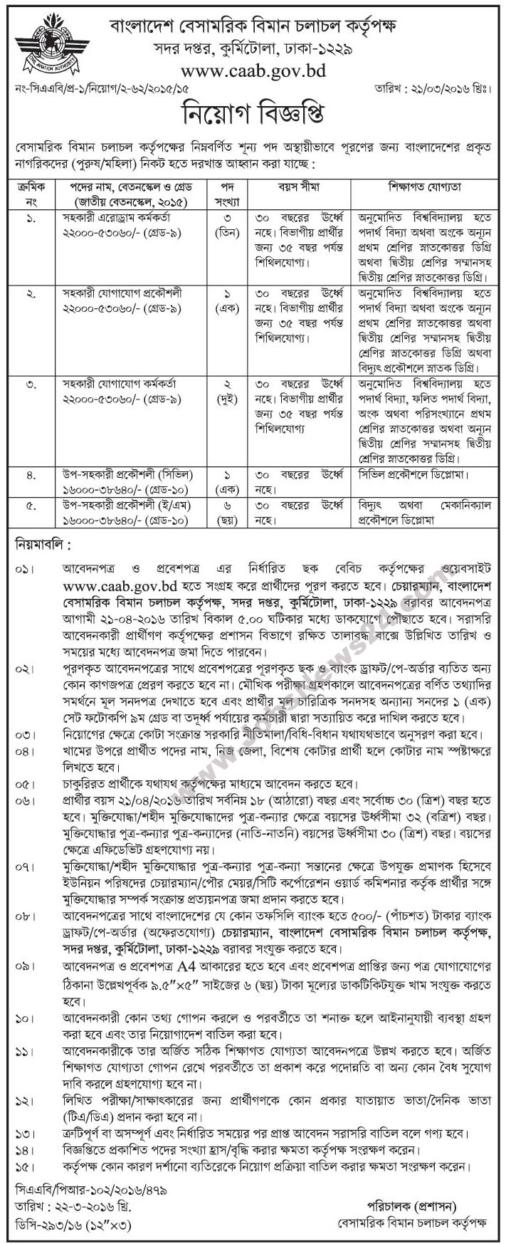 Job Circular of Civil Aviation Authority,Bangladesh