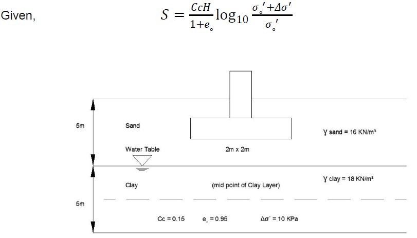 Civil Engineering Job Question Pattern 3