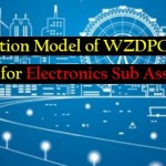WZPDCL and BADC Job Exam Preparation Electronics