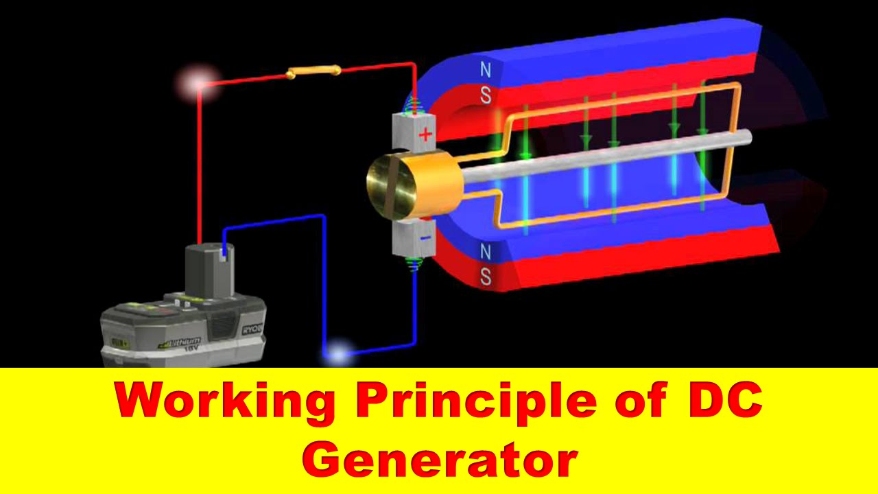 DC Generator Electrical Engineering Multiple Choice Questions and Answers(PDF)
